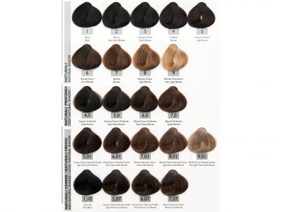 Siccome è corretto per usare vitamine di gruppo in per capelli in ampolle